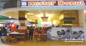 Mister-Donut-Franchise