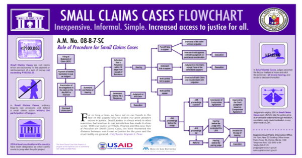 small-claims-in-philippines