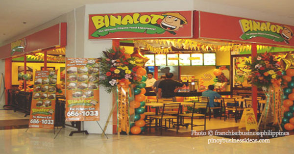 Binalot Franchise Profitable Food Business Ideas In